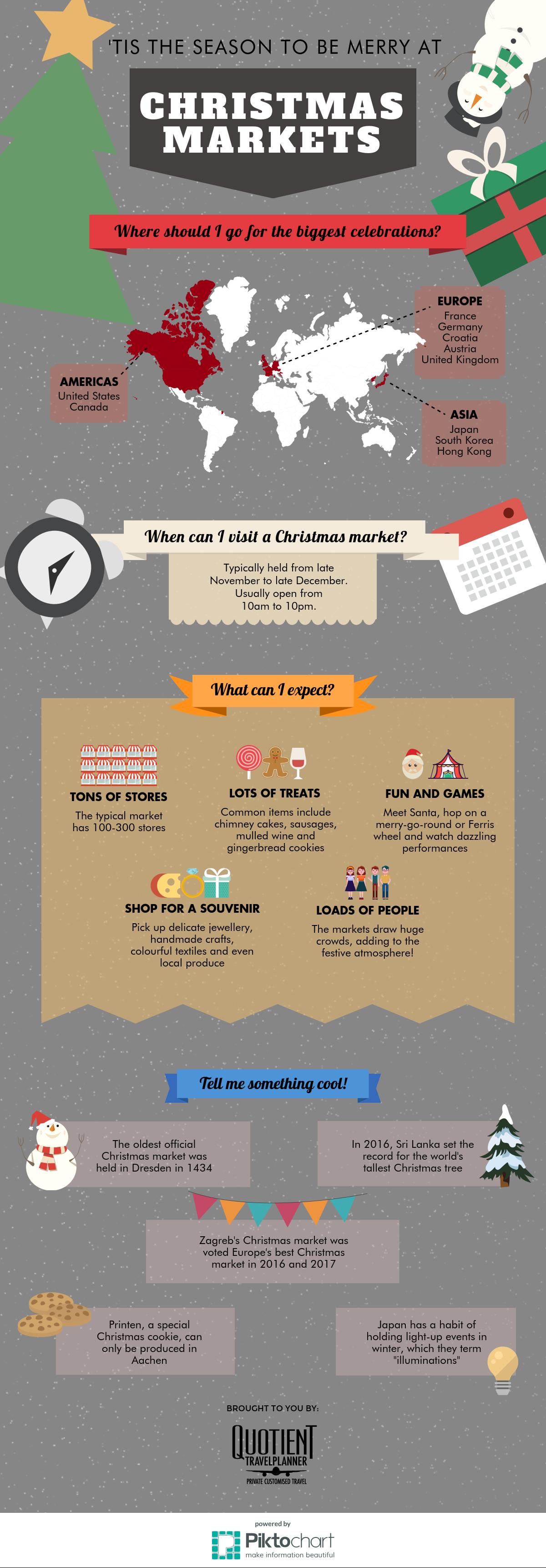 qtp_christmasmarket_v3